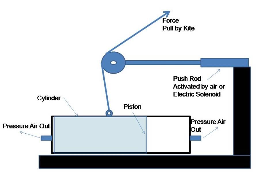 piston2